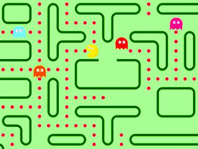 Kolay Pacman